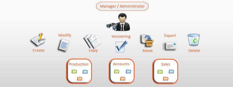 Document scanning process