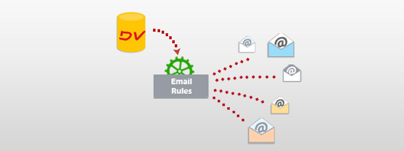 Rules Based Auto Emailing – Document Management Software Solution ...