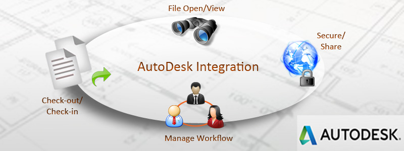 Autodesk Integration