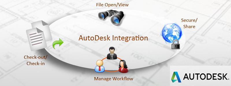 Autodesk Integration