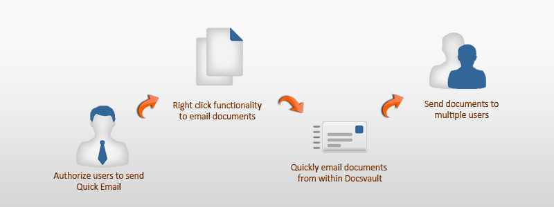 Quick Document Emails