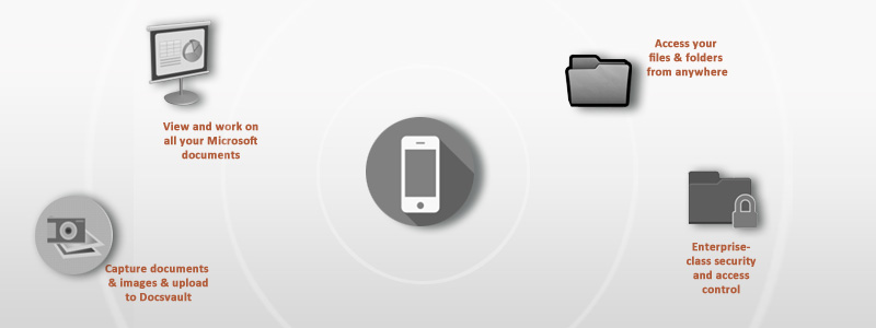 Mobile Document Management