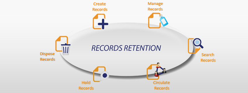 Business documents and records retention docsvault for Retention schedule template