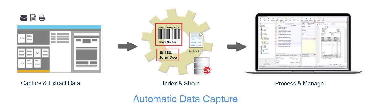 Automatic Data Capture