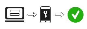 2 Factors Authentication